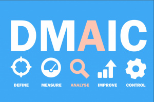 Инфографика. DMAIC- Analyze