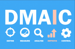 Инфографика. DMAIC - IMPROVE